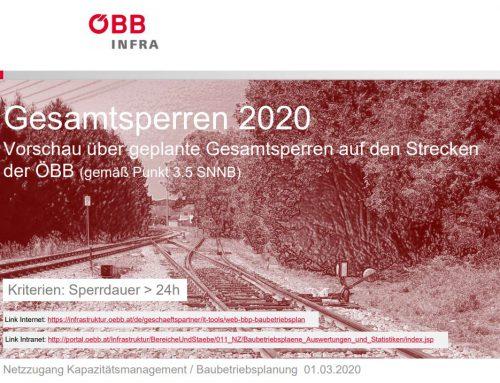 Baustellenübersicht der ÖBB 2020 in ganz Österreich